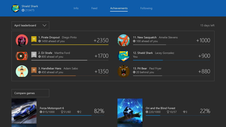 gamerscore-leaderboard_console