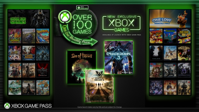 Image result for xbox games pass